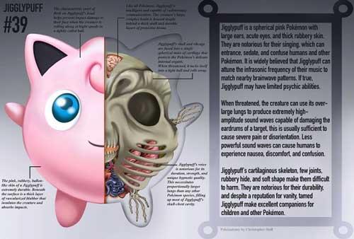 ポケモン、プリンの解剖図